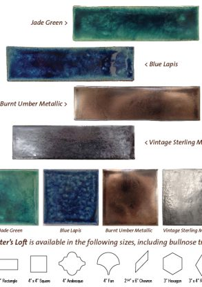 Potters Wall Colors and Shapes